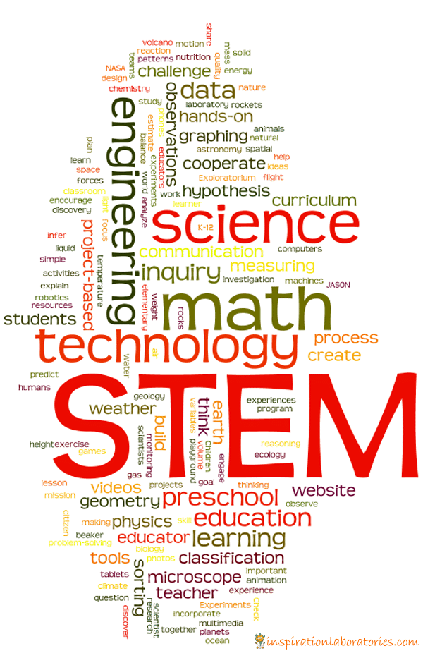 Project TEACH - A STEM Workshop For KIDS