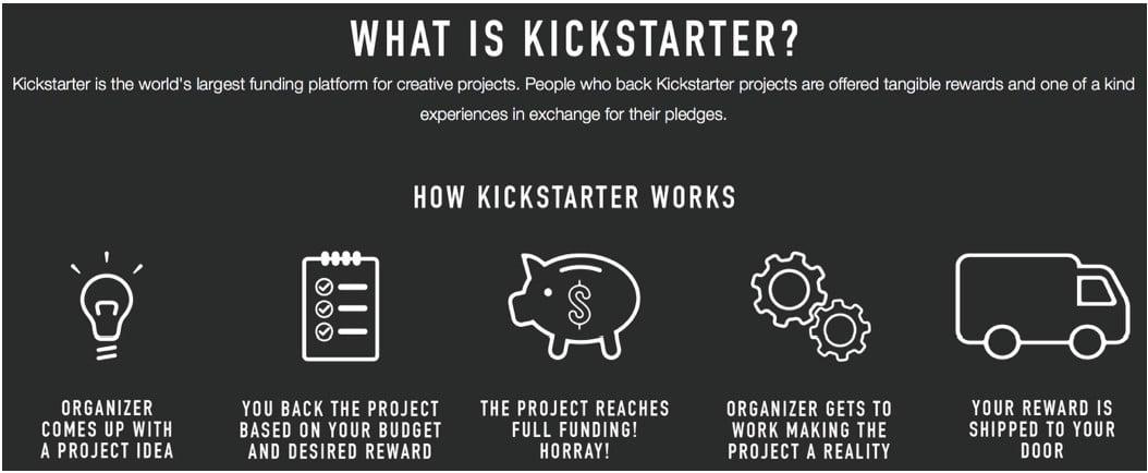Vortic Watch Company Using Kickstarter to Create American Jobs