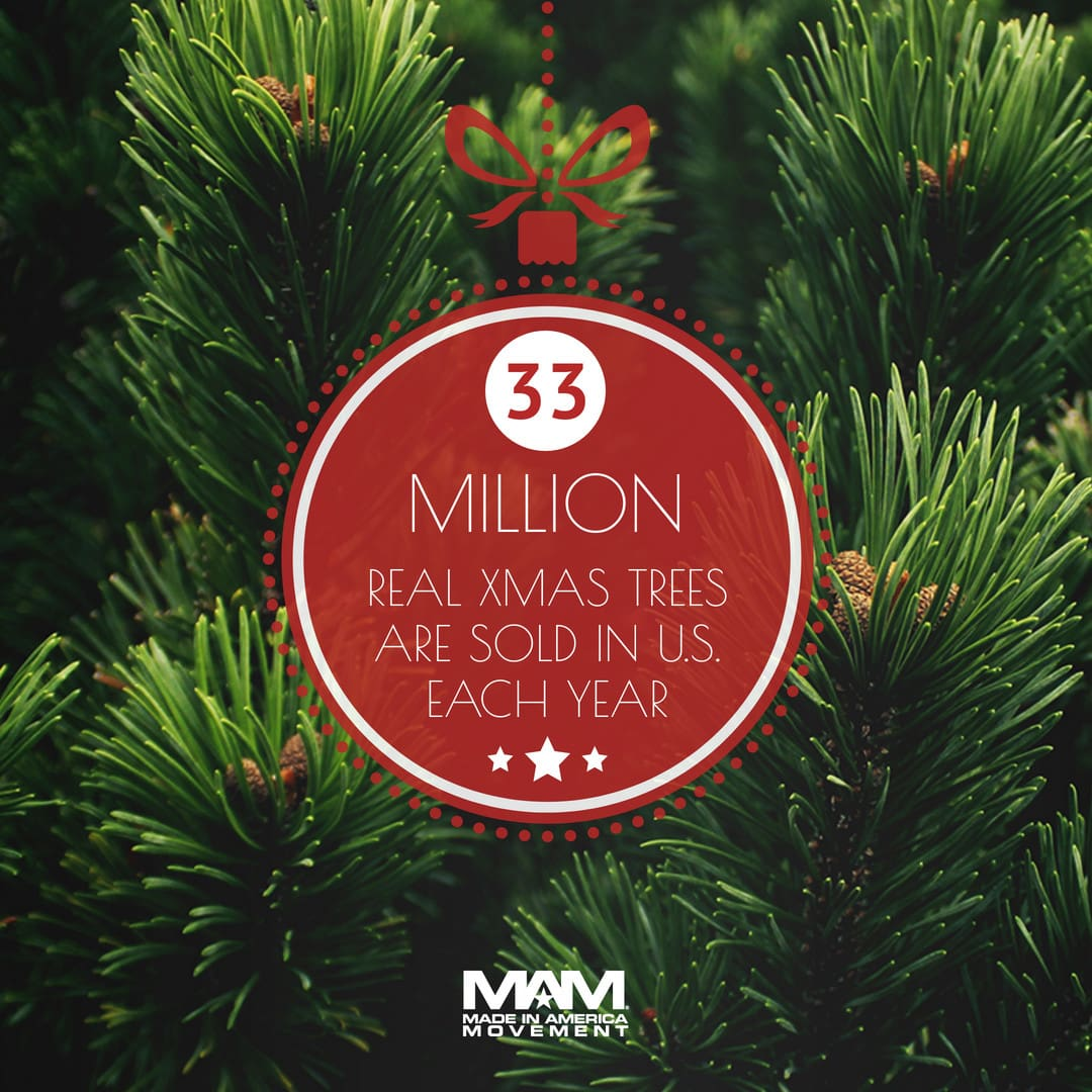 33 million real Christmas tress sold each year
