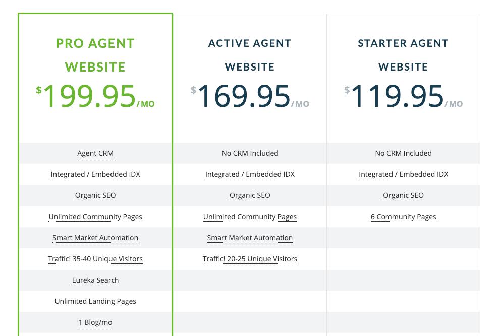 Agent Elite starter website pricing